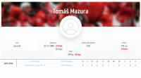 Tomáš Mazura | data z EliteProspect
